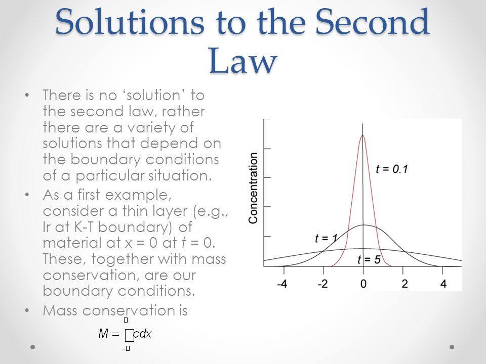 Solutions to the Second Law