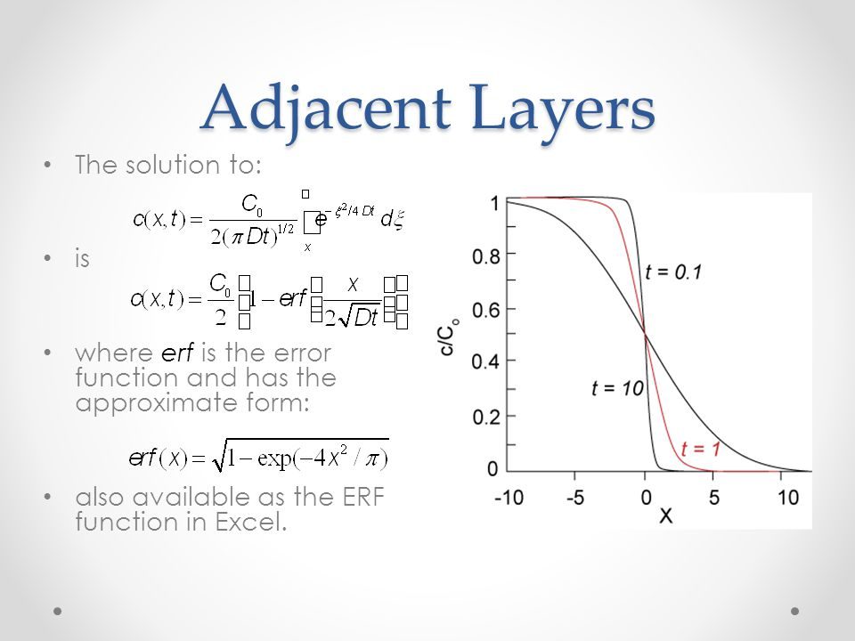 Adjacent Layers The solution to: is
