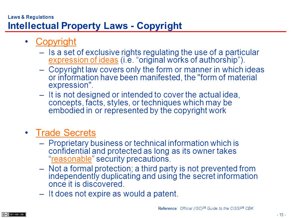 Laws & Regulations Intellectual Property Laws - Copyright