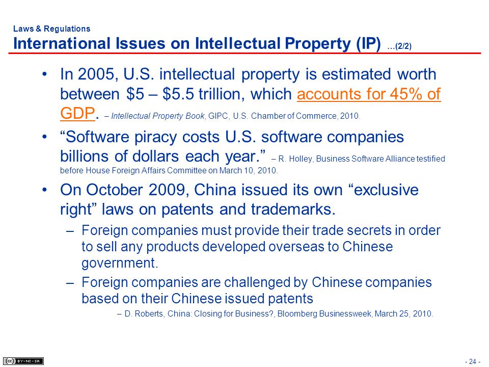 Laws & Regulations International Issues on Intellectual Property (IP) …(2/2)