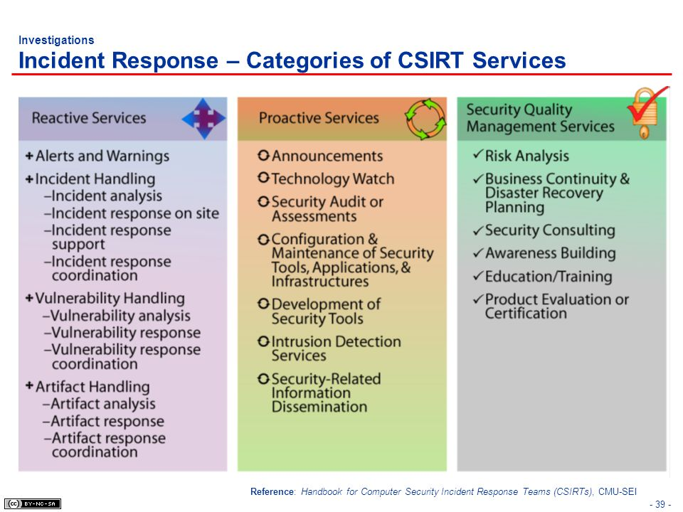 Investigations Incident Response – Categories of CSIRT Services