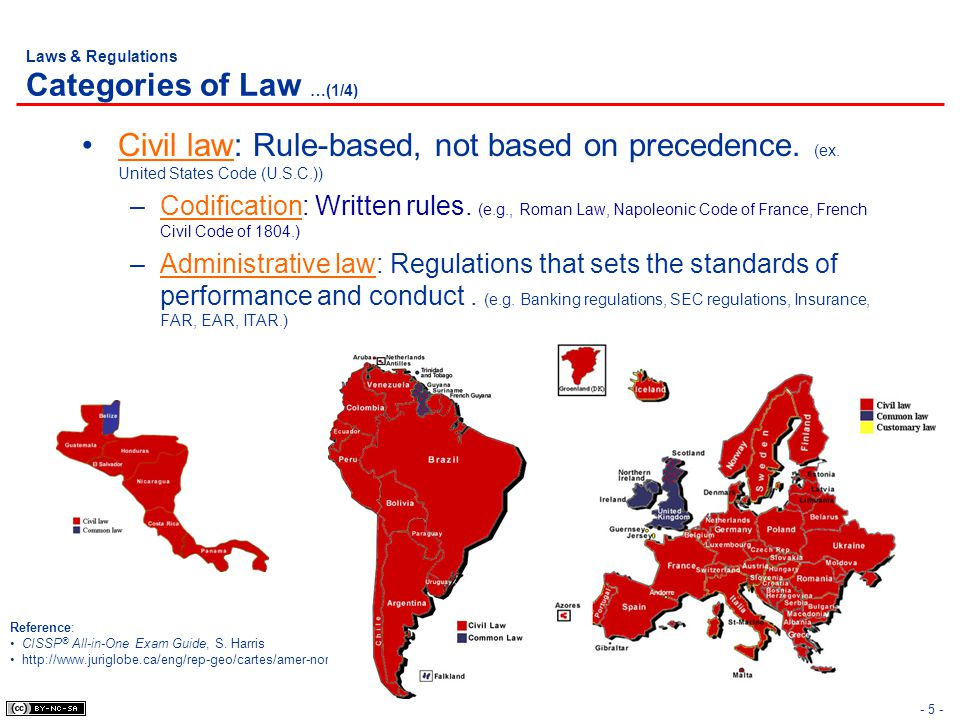Laws & Regulations Categories of Law …(1/4)