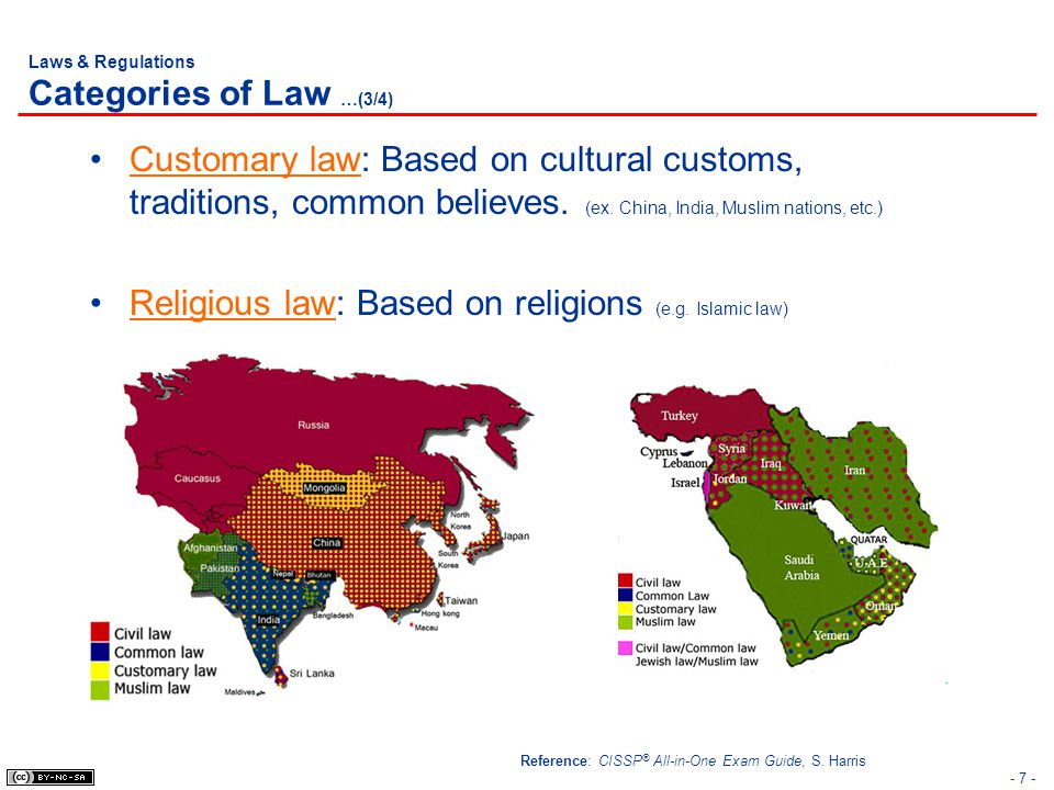 Laws & Regulations Categories of Law …(3/4)