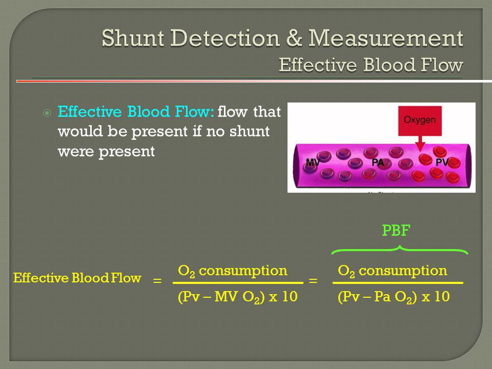 Shunt Detection & Measurement Effective Blood Flow