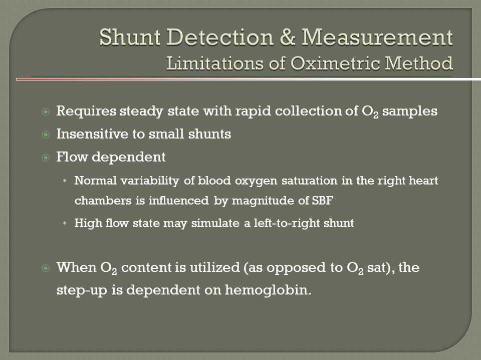 Shunt Detection & Measurement Limitations of Oximetric Method