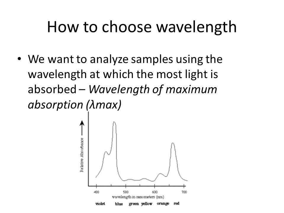 How to choose wavelength
