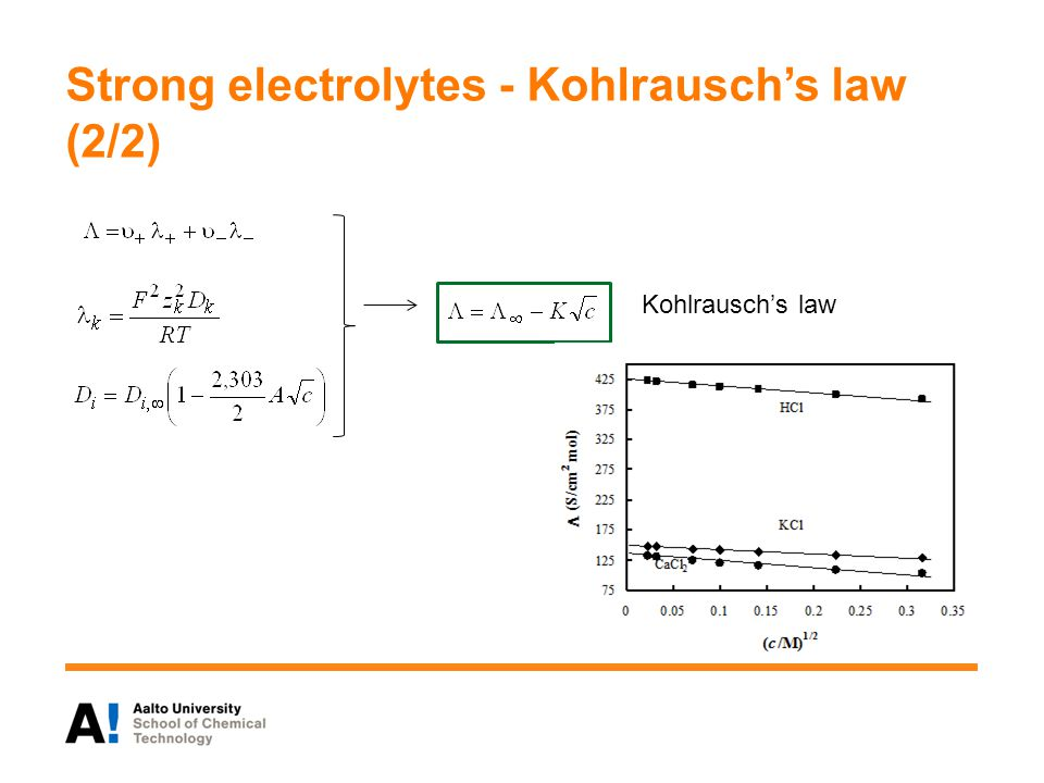 Strong electrolytes - Kohlrausch's law (2/2)