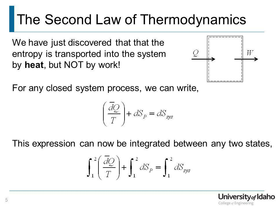 The Second Law of Thermodynamics