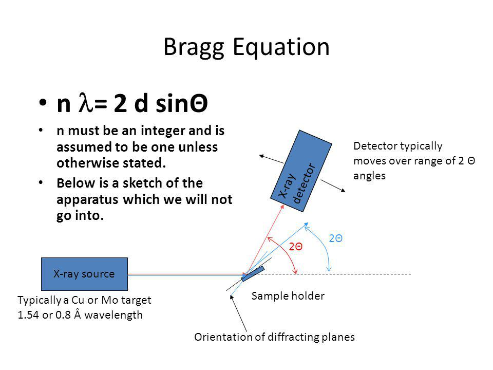 n l= 2 d sinΘ Bragg Equation
