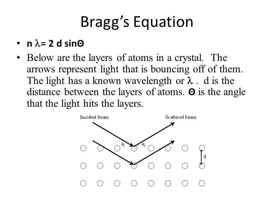 Bragg's Equation n l= 2 d sinΘ