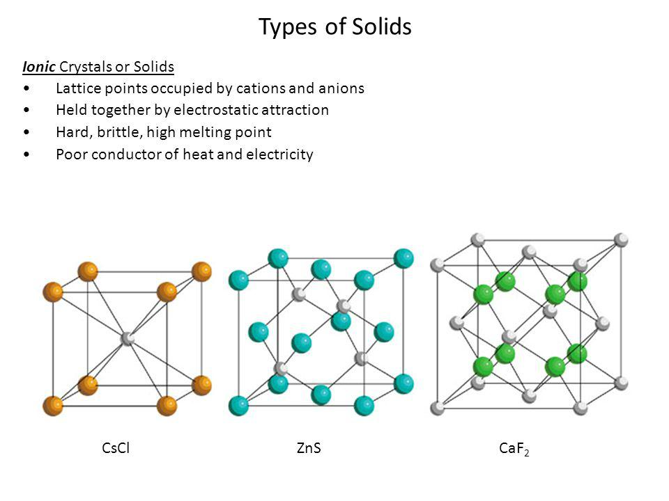 Types of Solids Ionic Crystals or Solids