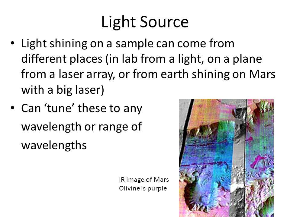 Light Source