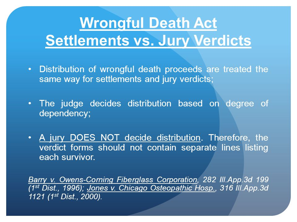 Wrongful Death Act Settlements vs. Jury Verdicts
