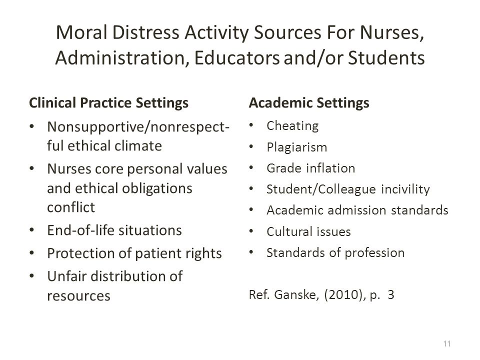 Moral Distress Activity Sources For Nurses, Administration, Educators and/or Students