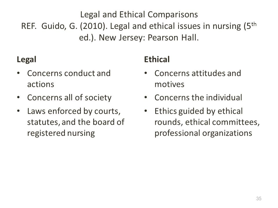 Legal and Ethical Comparisons REF. Guido, G. (2010)