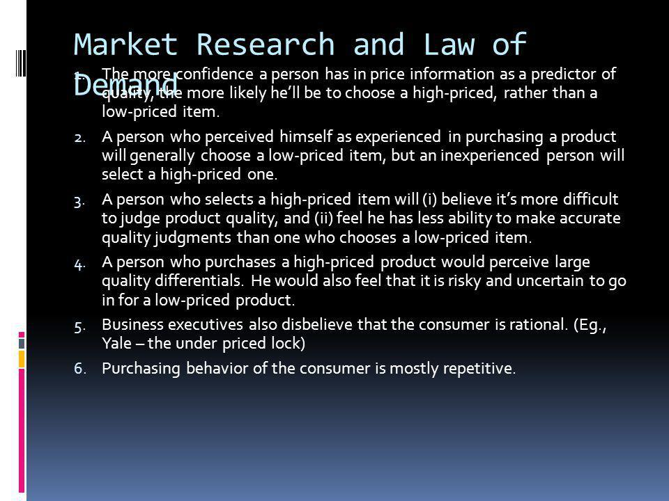 Market Research and Law of Demand