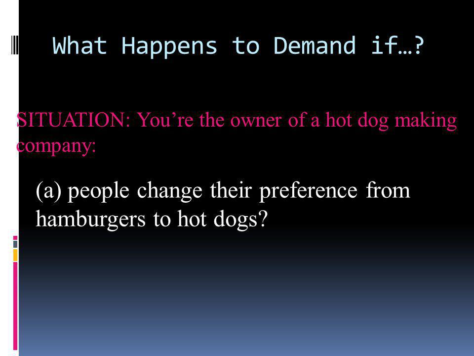 What Happens to Demand if…