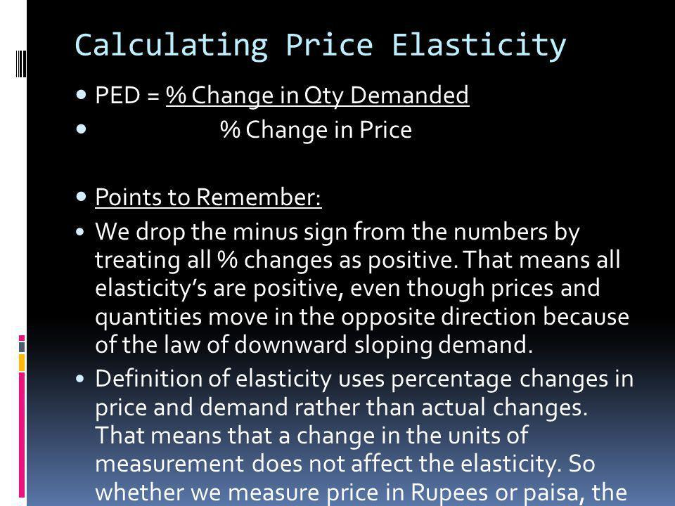 Calculating Price Elasticity