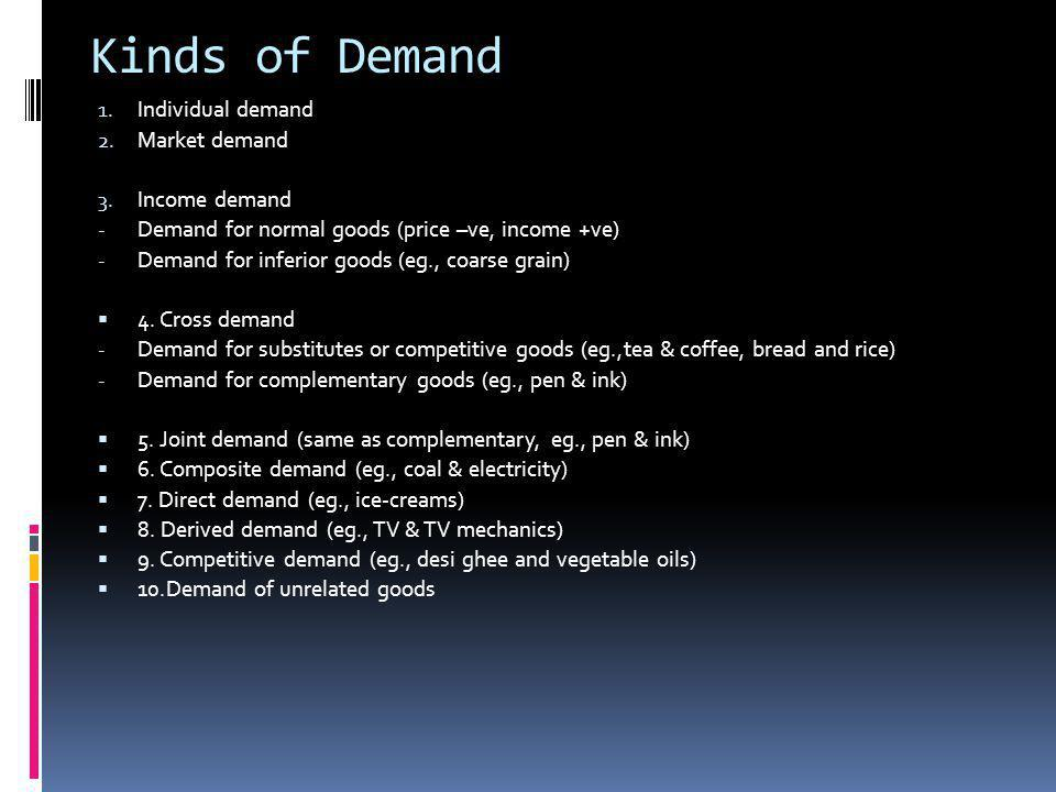 Kinds of Demand Individual demand Market demand Income demand