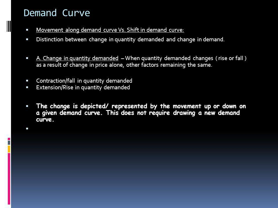 Demand Curve Movement along demand curve Vs. Shift in demand curve:
