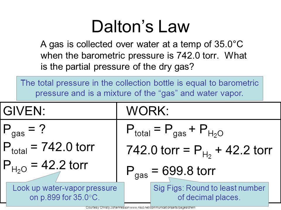 Dalton's Law GIVEN: Pgas = Ptotal = 742.0 torr PH2O = 42.2 torr
