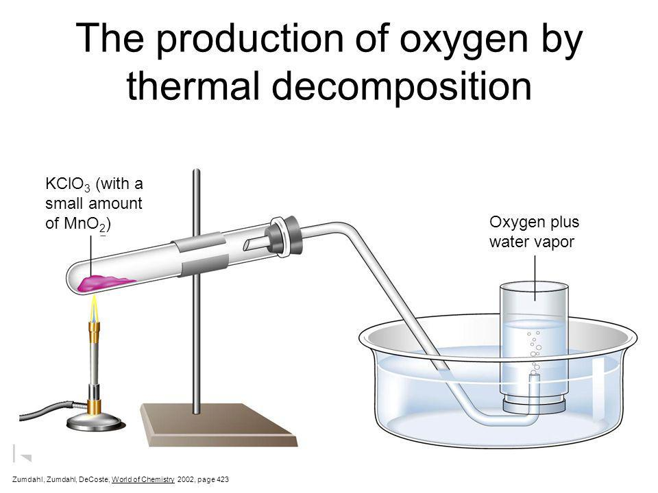 The production of oxygen by thermal decomposition