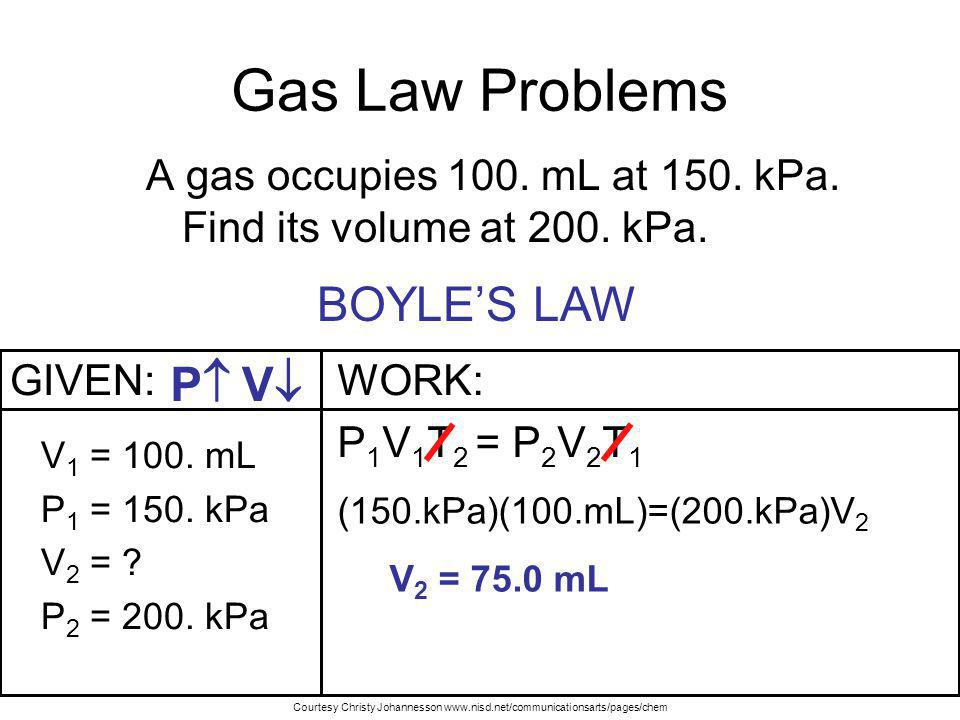 Gas Law Problems BOYLE'S LAW P V