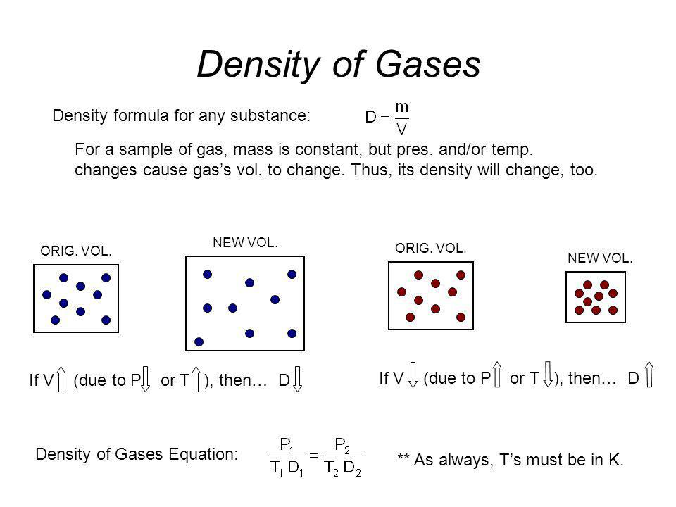 Density of Gases Equation: