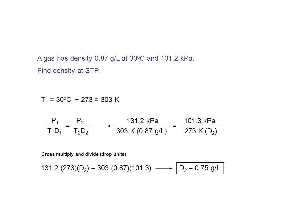 A gas has density 0.87 g/L at 30oC and 131.2 kPa. Find density at STP.