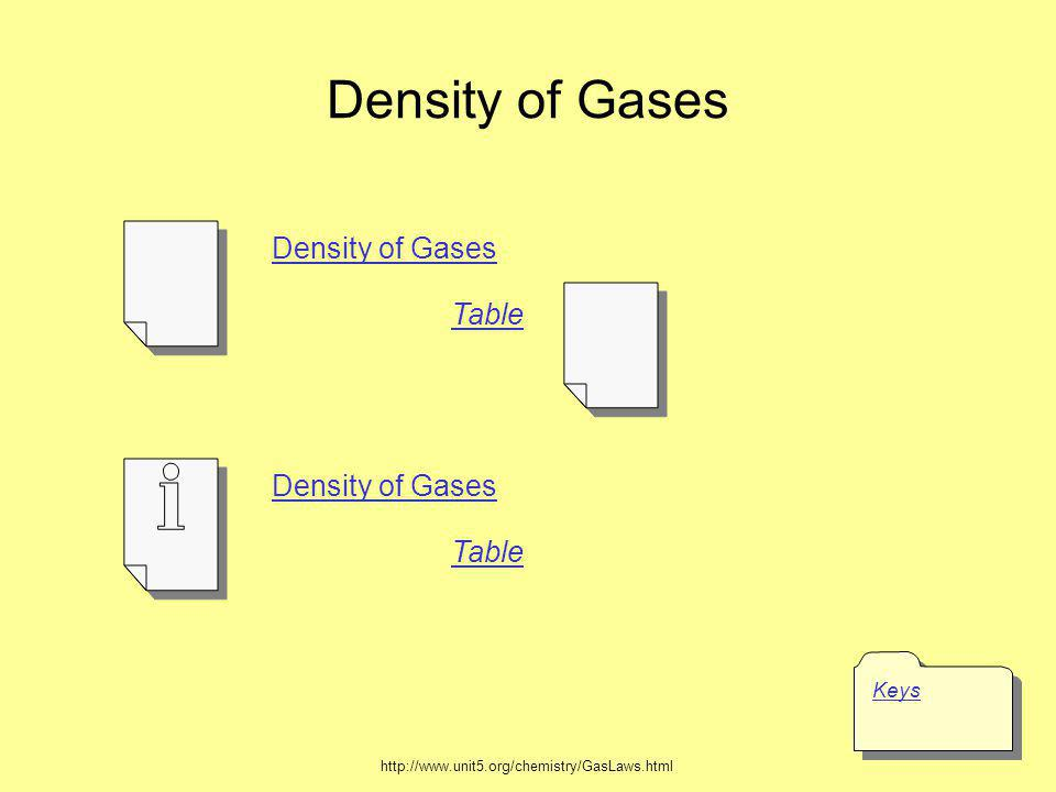 Density of Gases Table Table Keys Density of Gases Density of Gases