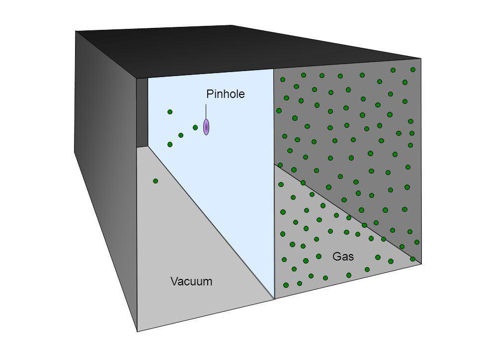 Pinhole Gas Vacuum