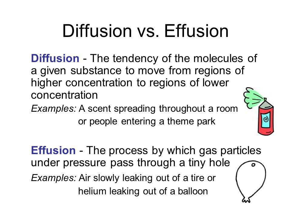 Diffusion vs. Effusion