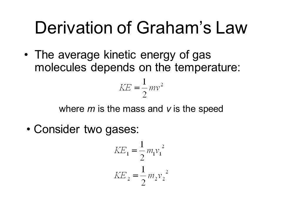 Derivation of Graham's Law