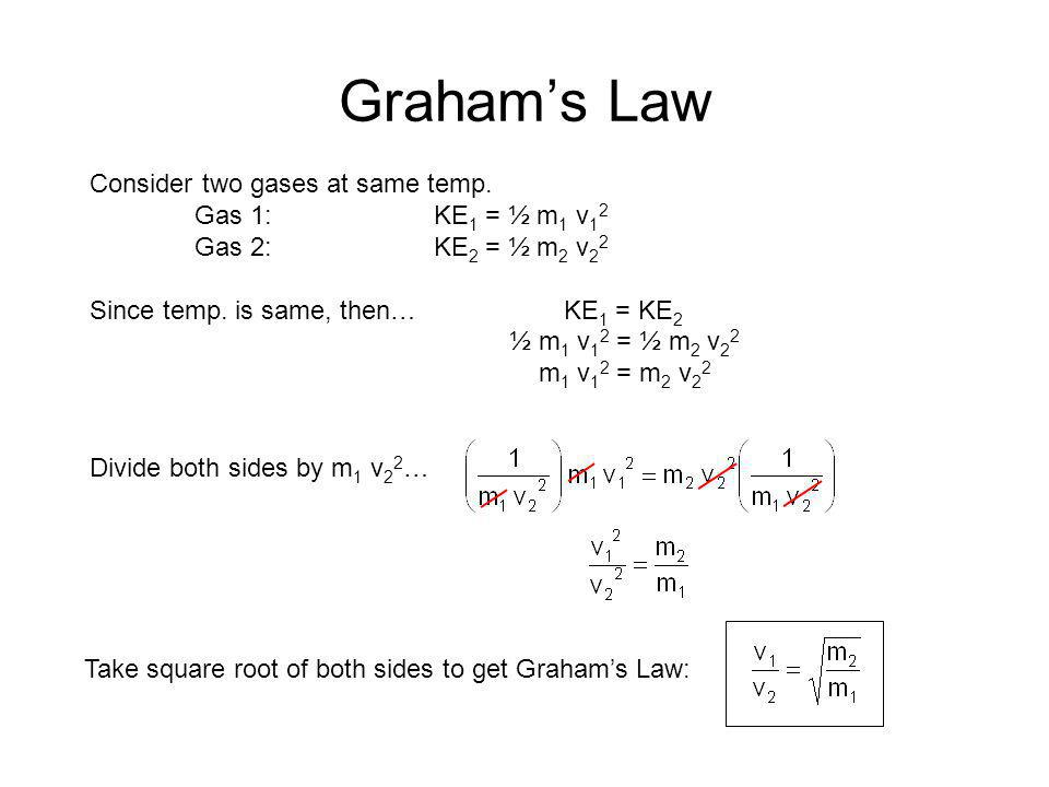 Graham's Law Consider two gases at same temp. Gas 1: KE1 = ½ m1 v12