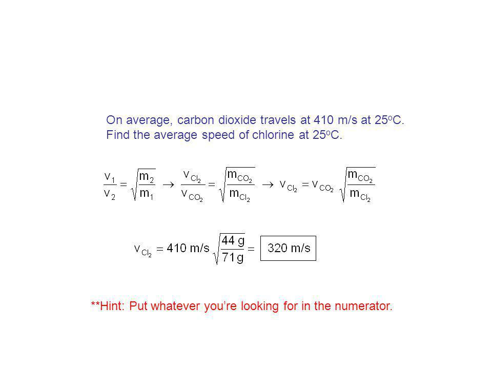 On average, carbon dioxide travels at 410 m/s at 25oC.