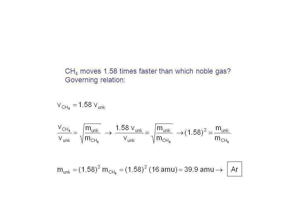 CH4 moves 1.58 times faster than which noble gas