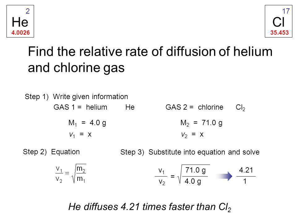 Find the relative rate of diffusion of helium and chlorine gas