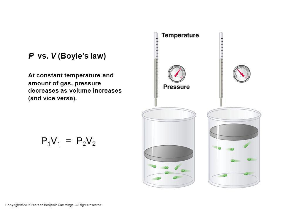 P1V1 = P2V2 P vs. V (Boyle's law) At constant temperature and