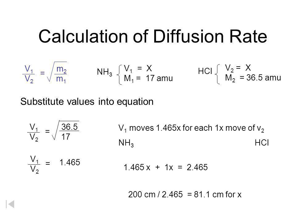 Calculation of Diffusion Rate