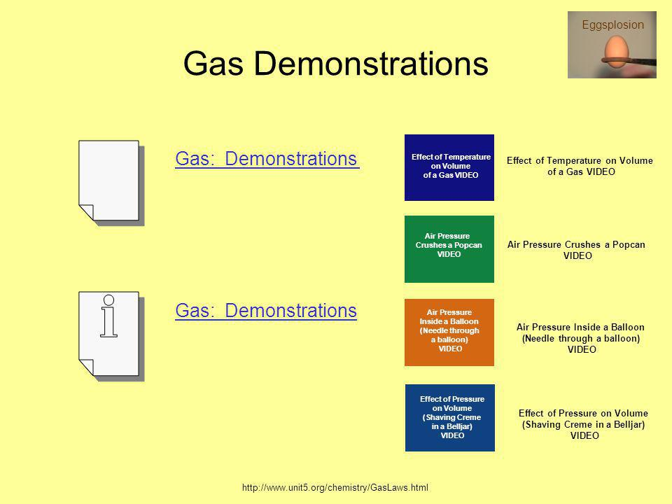 Gas Demonstrations Gas: Demonstrations Gas: Demonstrations Eggsplosion