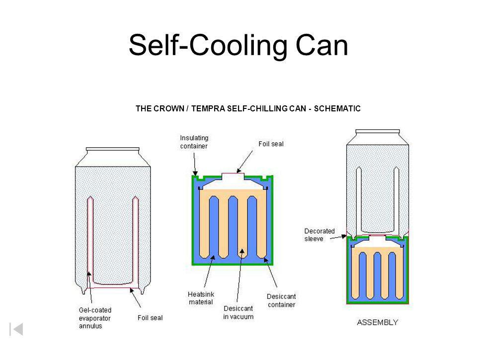 Self-Cooling Can THE CROWN / TEMPRA SELF-CHILLING CAN - SCHEMATIC