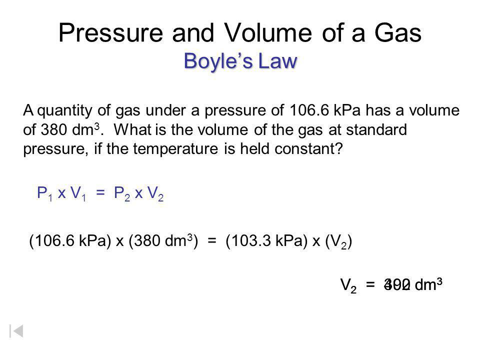 Pressure and Volume of a Gas Boyle's Law