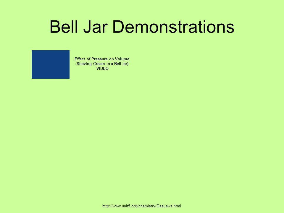 Bell Jar Demonstrations