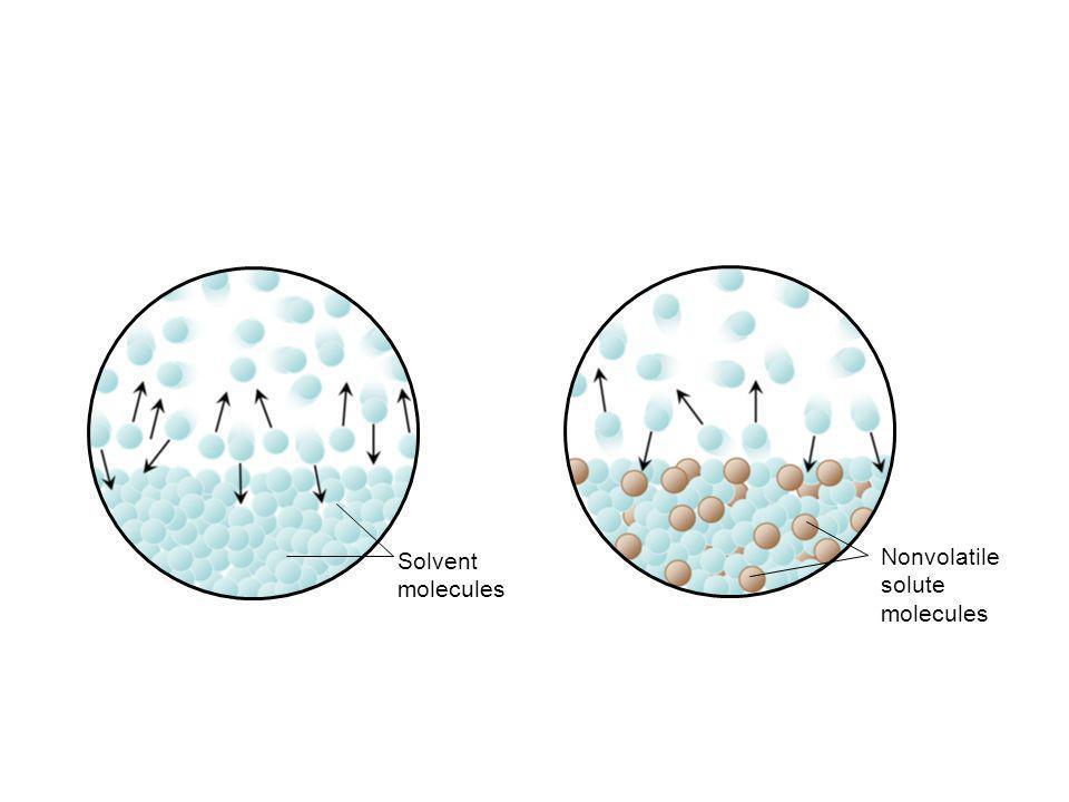 Nonvolatile Solvent solute molecules