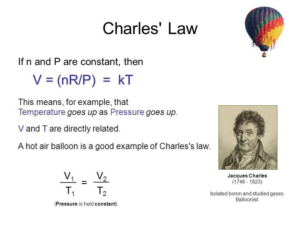 Charles Law V = (nR/P) = kT If n and P are constant, then V1 V2 =