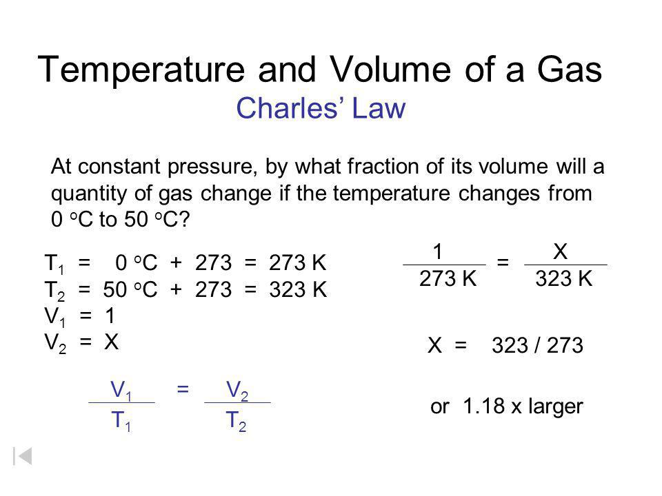Temperature and Volume of a Gas Charles' Law