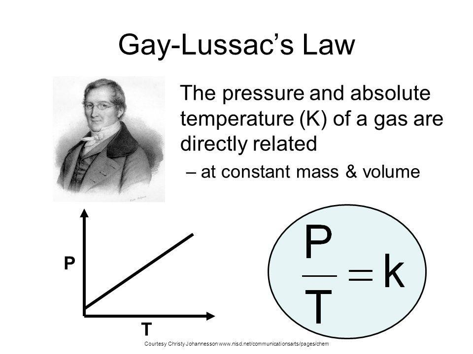 Gay-Lussac's Law The pressure and absolute temperature (K) of a gas are directly related. at constant mass & volume.