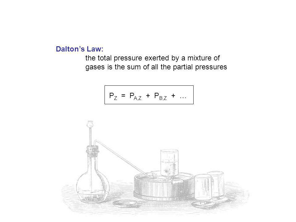 Dalton's Law: the total pressure exerted by a mixture of. gases is the sum of all the partial pressures.