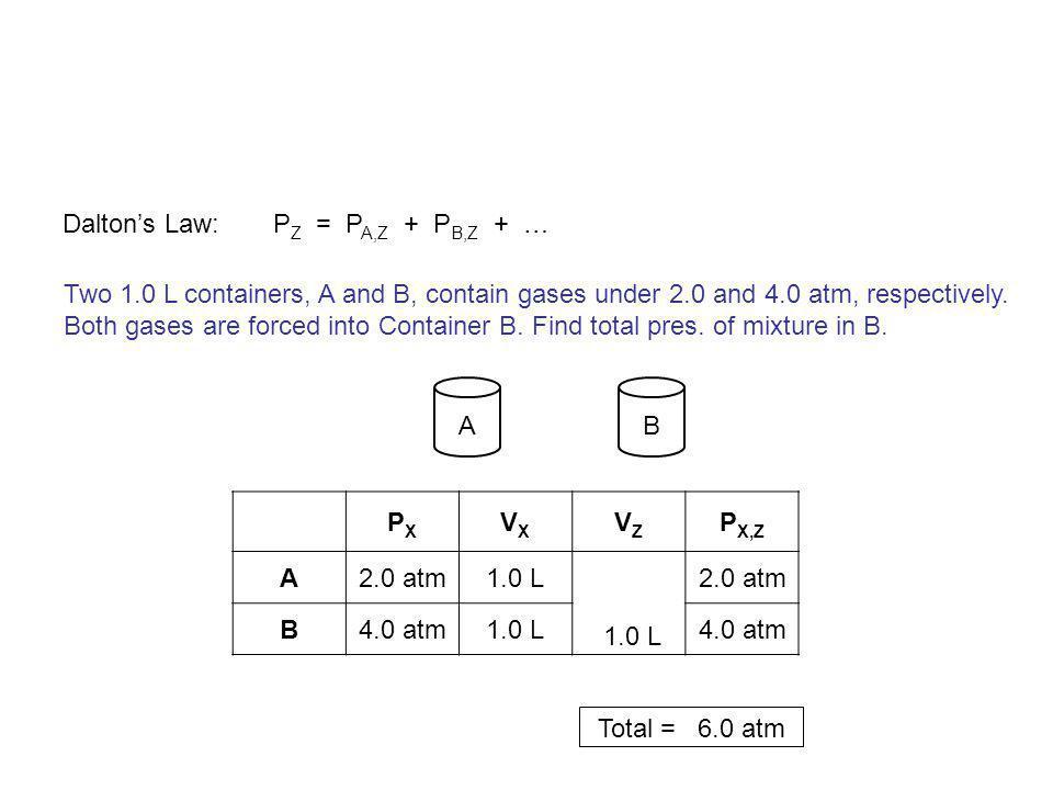 Dalton's Law: PZ = PA,Z + PB,Z + …