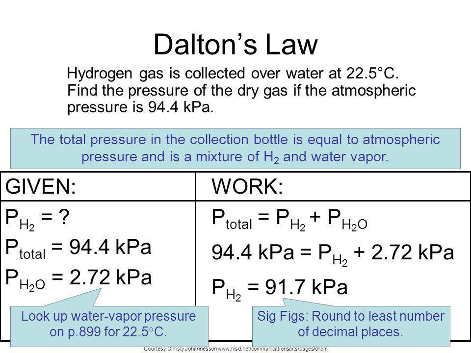 Dalton's Law GIVEN: PH2 = Ptotal = 94.4 kPa PH2O = 2.72 kPa WORK: